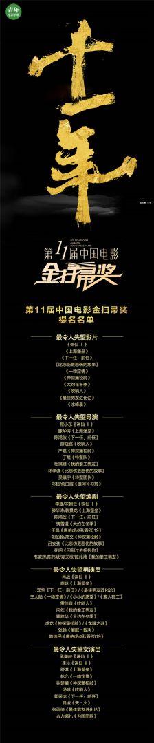 第11届中国电影金扫帚奖提名名单.jpg